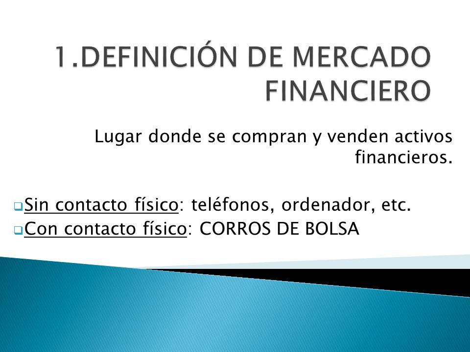 Mercado primario: Son los mercados donde se comercializa por primera vez entre una persona o compañía que invierte, para financiar al gobierno u otras compañías en sus proyectos o gastos.