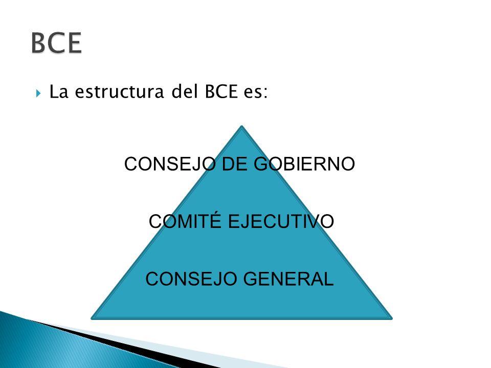 La estructura del BCE es: CONSEJO DE GOBIERNO COMITÉ EJECUTIVO CONSEJO GENERAL