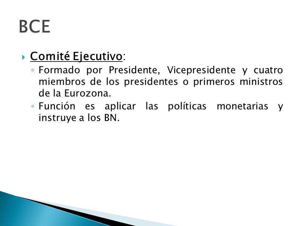 Comité Ejecutivo: Formado por Presidente, Vicepresidente y cuatro miembros de los presidentes o primeros ministros de la Eurozona.