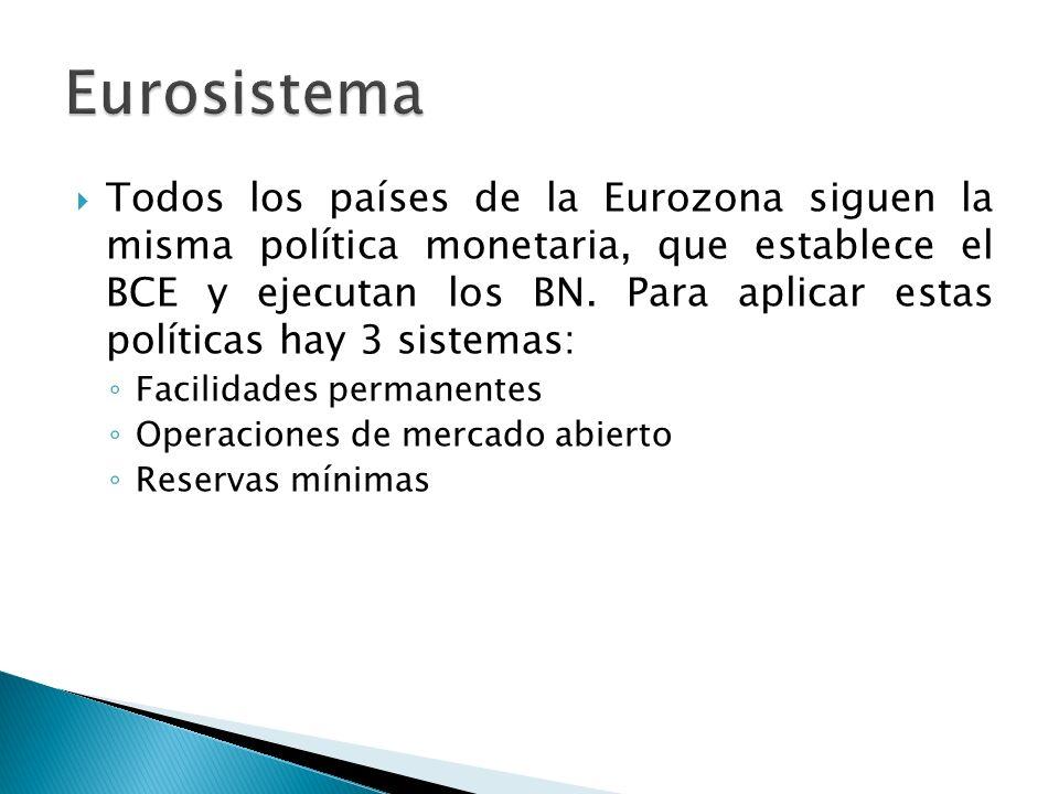 Todos los países de la Eurozona siguen la misma política monetaria, que establece el BCE y ejecutan los BN.