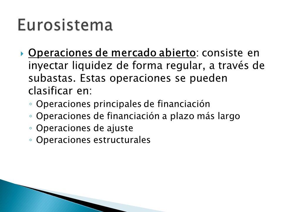 Operaciones de mercado abierto: consiste en inyectar liquidez de forma regular, a través de subastas.
