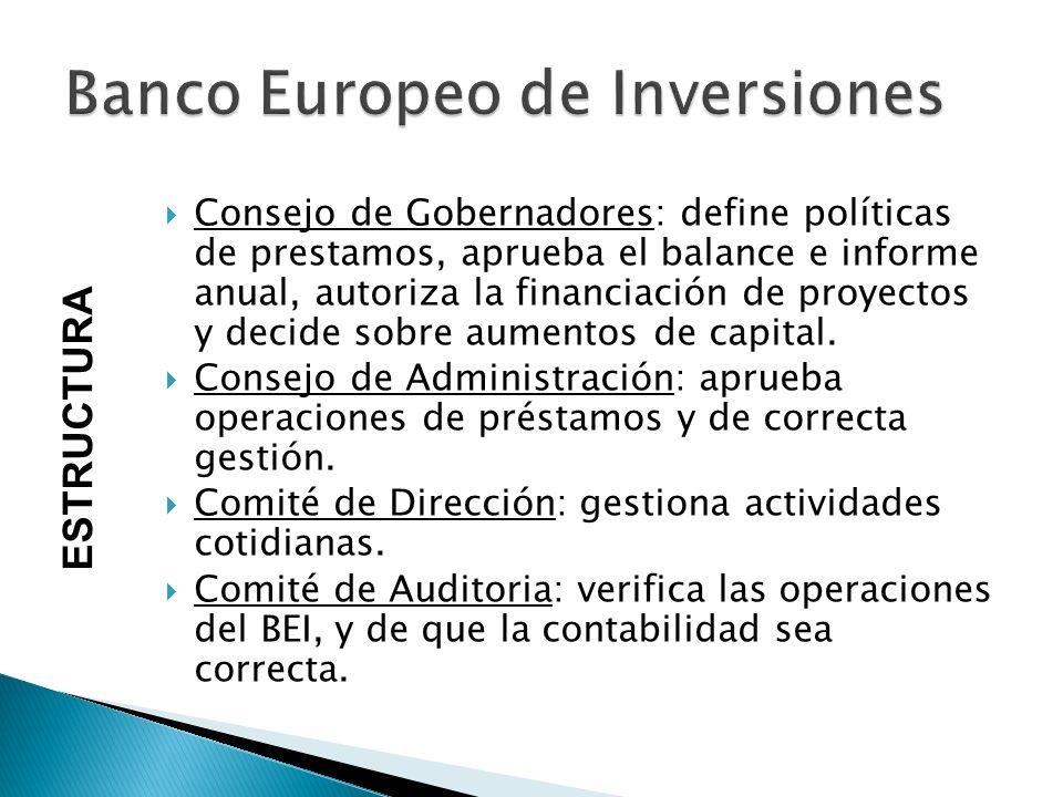Consejo de Gobernadores: define políticas de prestamos, aprueba el balance e informe anual, autoriza la financiación de proyectos y decide sobre aumentos de capital.