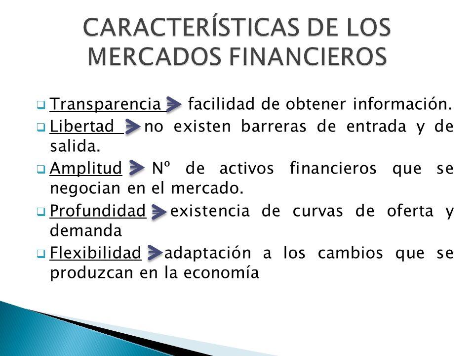 Mercados organizados: Son aquellos mercados que se rigen por normas o reglamentos.