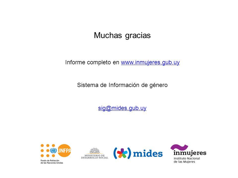 Muchas gracias Informe completo en www.inmujeres.gub.uywww.inmujeres.gub.uy Sistema de Información de género sig@mides.gub.uy