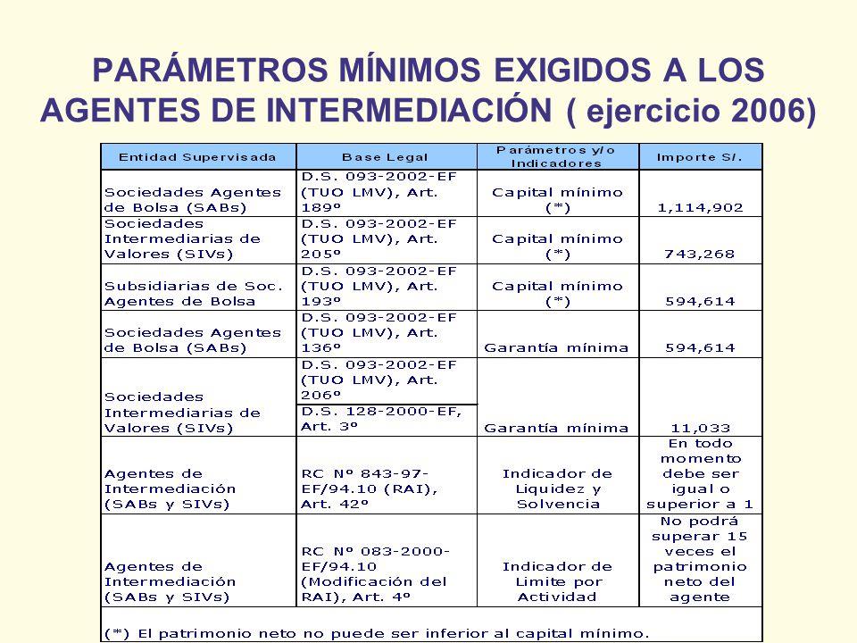 PARÁMETROS MÍNIMOS EXIGIDOS A LOS AGENTES DE INTERMEDIACIÓN ( ejercicio 2006)