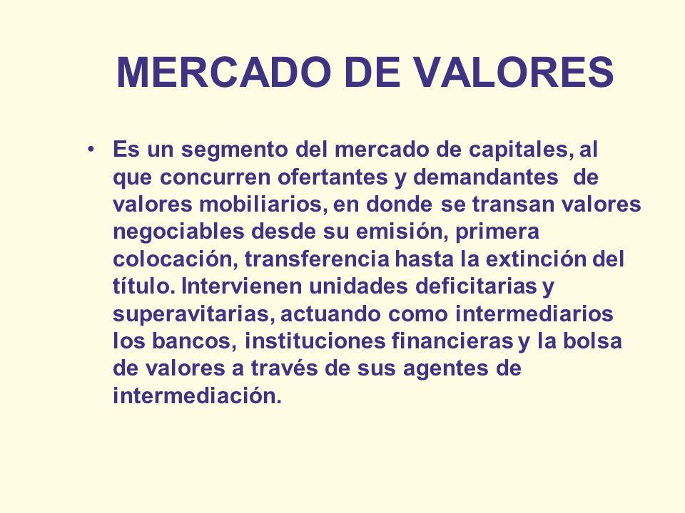 MERCADO DE VALORES Es un segmento del mercado de capitales, al que concurren ofertantes y demandantes de valores mobiliarios, en donde se transan valo