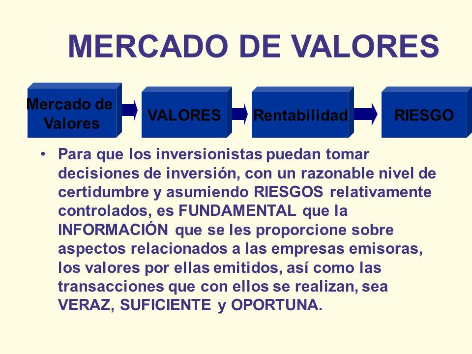 MERCADO DE VALORES Para que los inversionistas puedan tomar decisiones de inversión, con un razonable nivel de certidumbre y asumiendo RIESGOS relativ