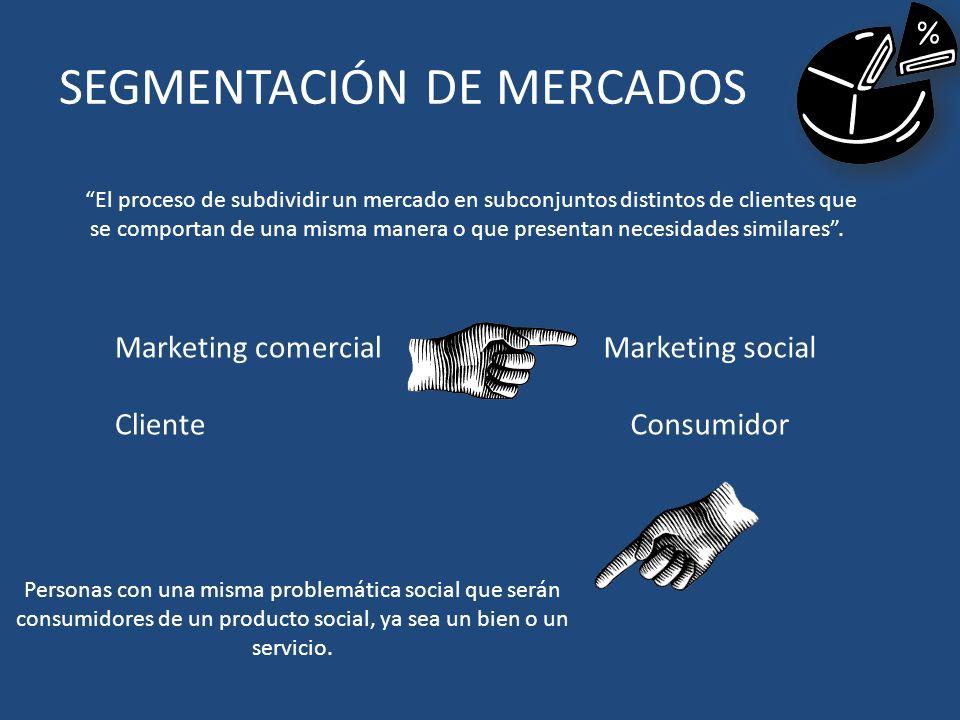 SEGMENTACIÓN DE MERCADOS El proceso de subdividir un mercado en subconjuntos distintos de clientes que se comportan de una misma manera o que presenta