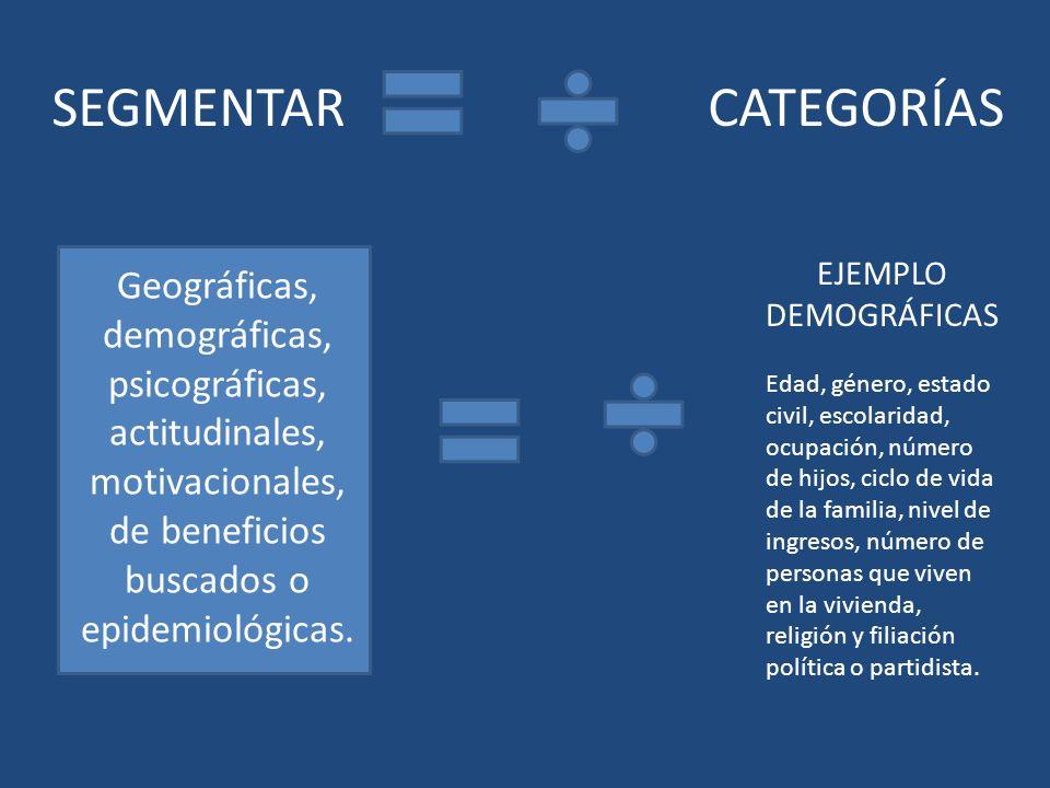 SEGMENTARCATEGORÍAS Geográficas, demográficas, psicográficas, actitudinales, motivacionales, de beneficios buscados o epidemiológicas. EJEMPLO DEMOGRÁ