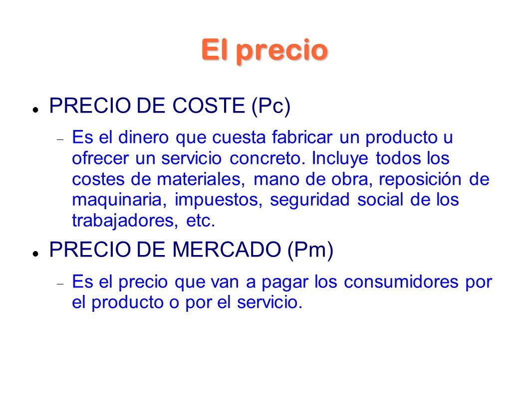 El precio PRECIO DE COSTE (Pc) Es el dinero que cuesta fabricar un producto u ofrecer un servicio concreto.