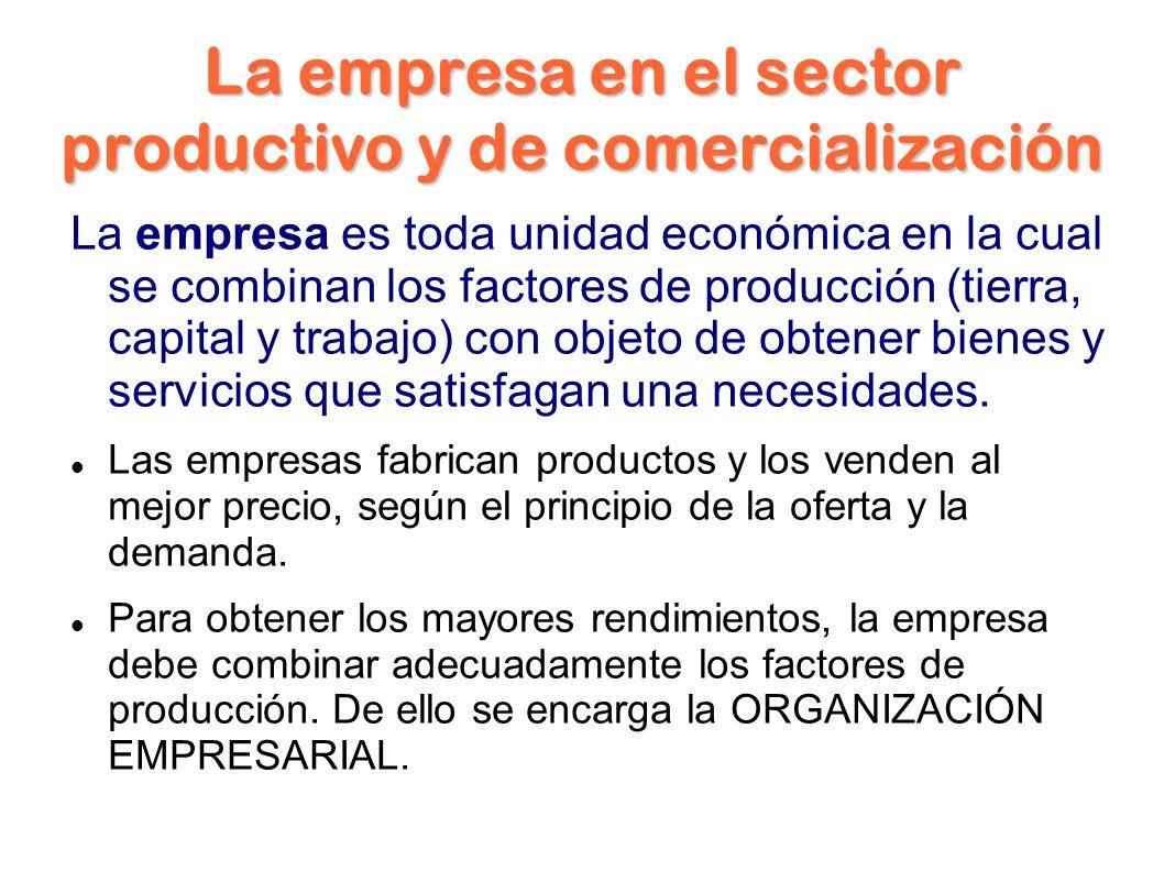 La empresa en el sector productivo y de comercialización La empresa es toda unidad económica en la cual se combinan los factores de producción (tierra, capital y trabajo) con objeto de obtener bienes y servicios que satisfagan una necesidades.
