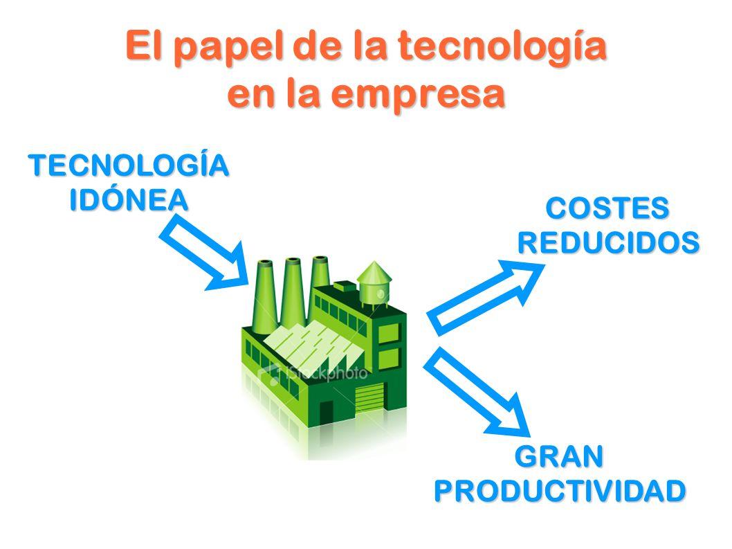 El papel de la tecnología en la empresa TECNOLOGÍAIDÓNEA COSTESREDUCIDOS GRANPRODUCTIVIDAD
