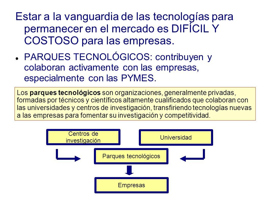Estar a la vanguardia de las tecnologías para permanecer en el mercado es DIFÍCIL Y COSTOSO para las empresas.