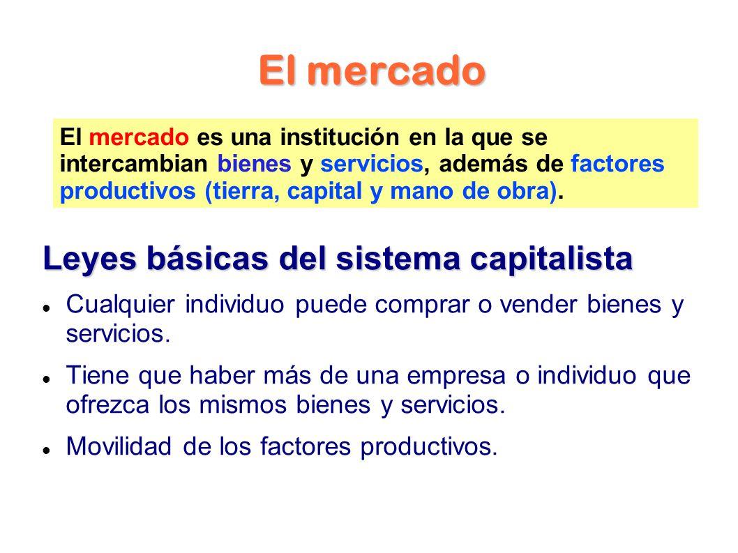 El mercado Leyes básicas del sistema capitalista Cualquier individuo puede comprar o vender bienes y servicios.