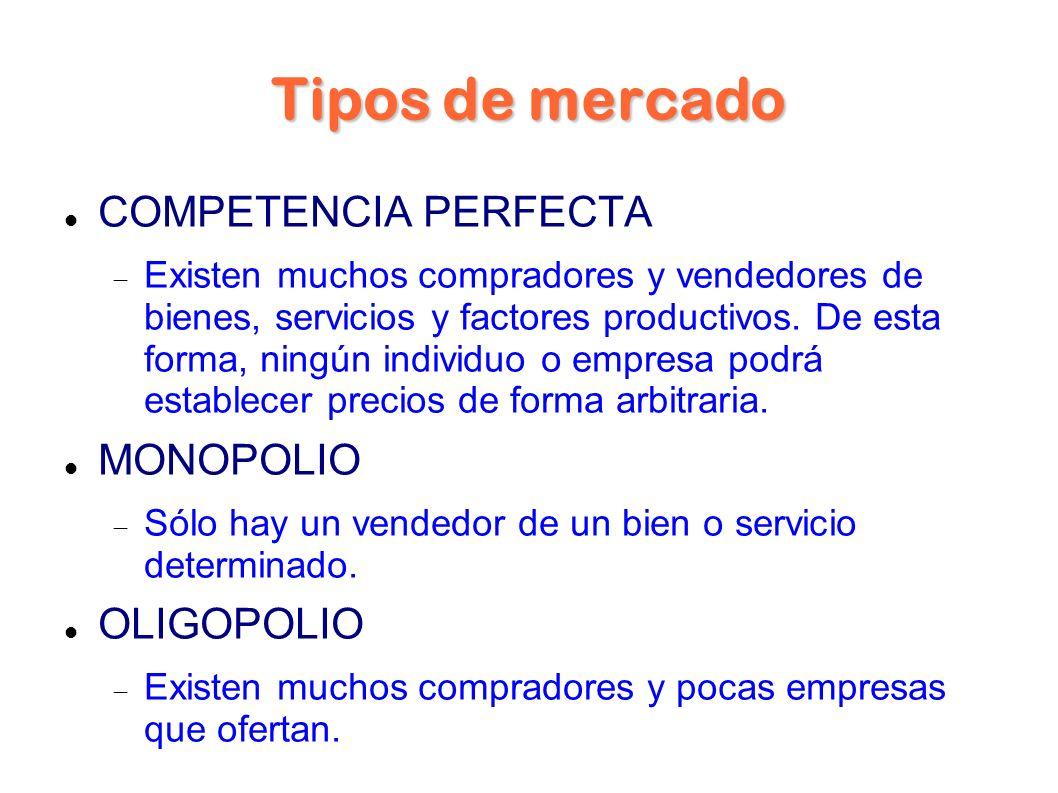 Tipos de mercado COMPETENCIA PERFECTA Existen muchos compradores y vendedores de bienes, servicios y factores productivos.