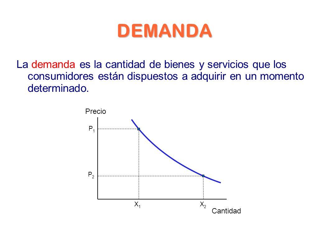 DEMANDA La demanda es la cantidad de bienes y servicios que los consumidores están dispuestos a adquirir en un momento determinado.