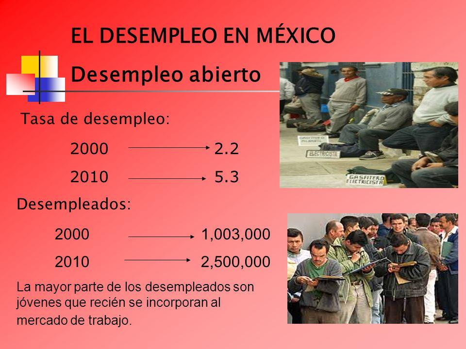 EL DESEMPLEO EN MÉXICO Desempleo abierto Tasa de desempleo: 2000 2.2 2010 5.3 Desempleados: 2000 1,003,000 2010 2,500,000 La mayor parte de los desemp