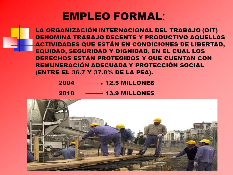 EMPLEO FORMAL : LA ORGANIZACIÓN INTERNACIONAL DEL TRABAJO (OIT) DENOMINA TRABAJO DECENTE Y PRODUCTIVO AQUELLAS ACTIVIDADES QUE ESTÁN EN CONDICIONES DE