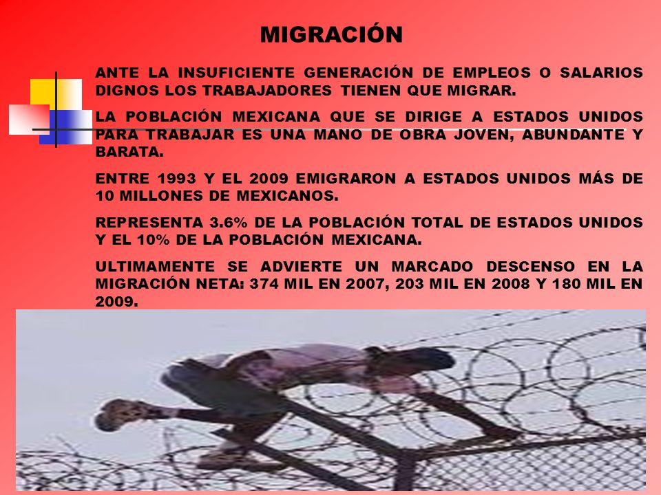 ANTE LA INSUFICIENTE GENERACIÓN DE EMPLEOS O SALARIOS DIGNOS LOS TRABAJADORES TIENEN QUE MIGRAR. LA POBLACIÓN MEXICANA QUE SE DIRIGE A ESTADOS UNIDOS