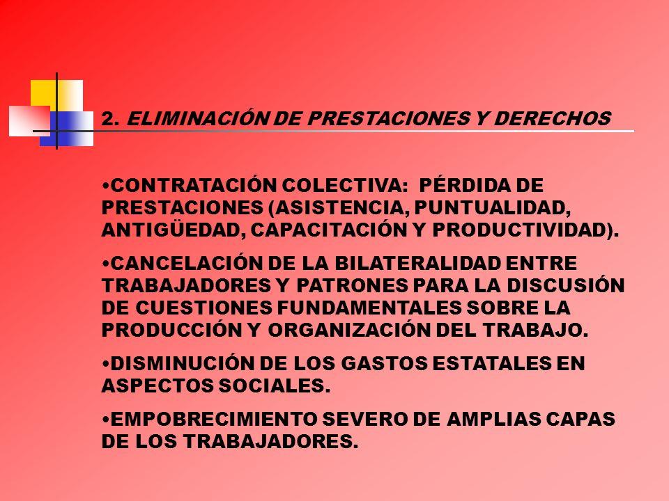 2. ELIMINACIÓN DE PRESTACIONES Y DERECHOS CONTRATACIÓN COLECTIVA: PÉRDIDA DE PRESTACIONES (ASISTENCIA, PUNTUALIDAD, ANTIGÜEDAD, CAPACITACIÓN Y PRODUCT
