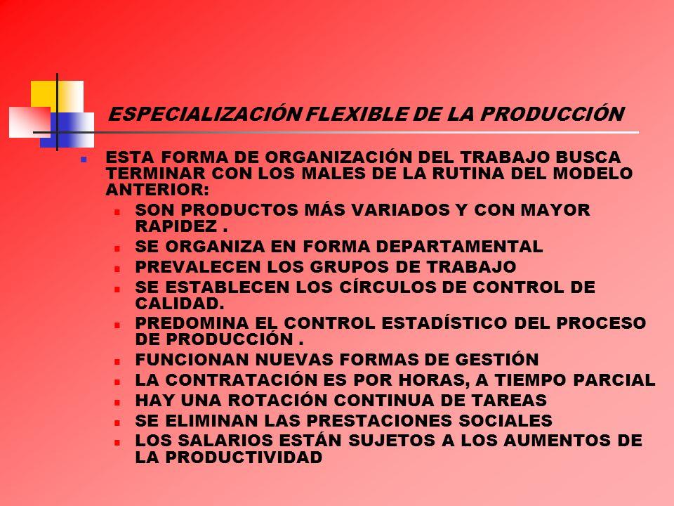 ESPECIALIZACIÓN FLEXIBLE DE LA PRODUCCIÓN ESTA FORMA DE ORGANIZACIÓN DEL TRABAJO BUSCA TERMINAR CON LOS MALES DE LA RUTINA DEL MODELO ANTERIOR: SON PR