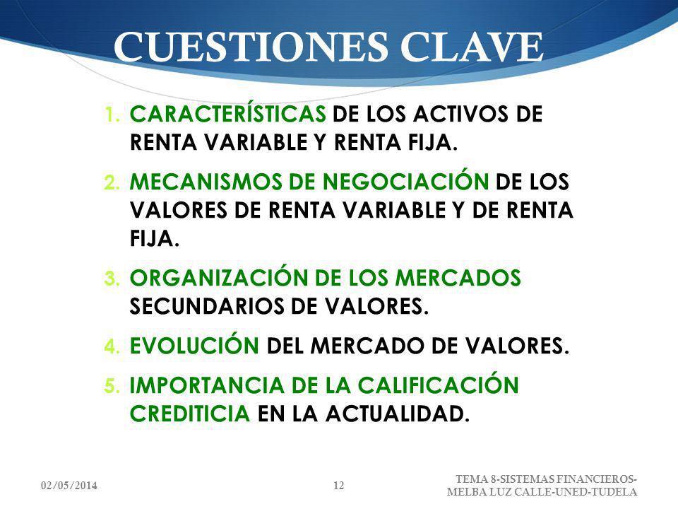 CUESTIONES CLAVE 1. CARACTERÍSTICAS DE LOS ACTIVOS DE RENTA VARIABLE Y RENTA FIJA. 2. MECANISMOS DE NEGOCIACIÓN DE LOS VALORES DE RENTA VARIABLE Y DE