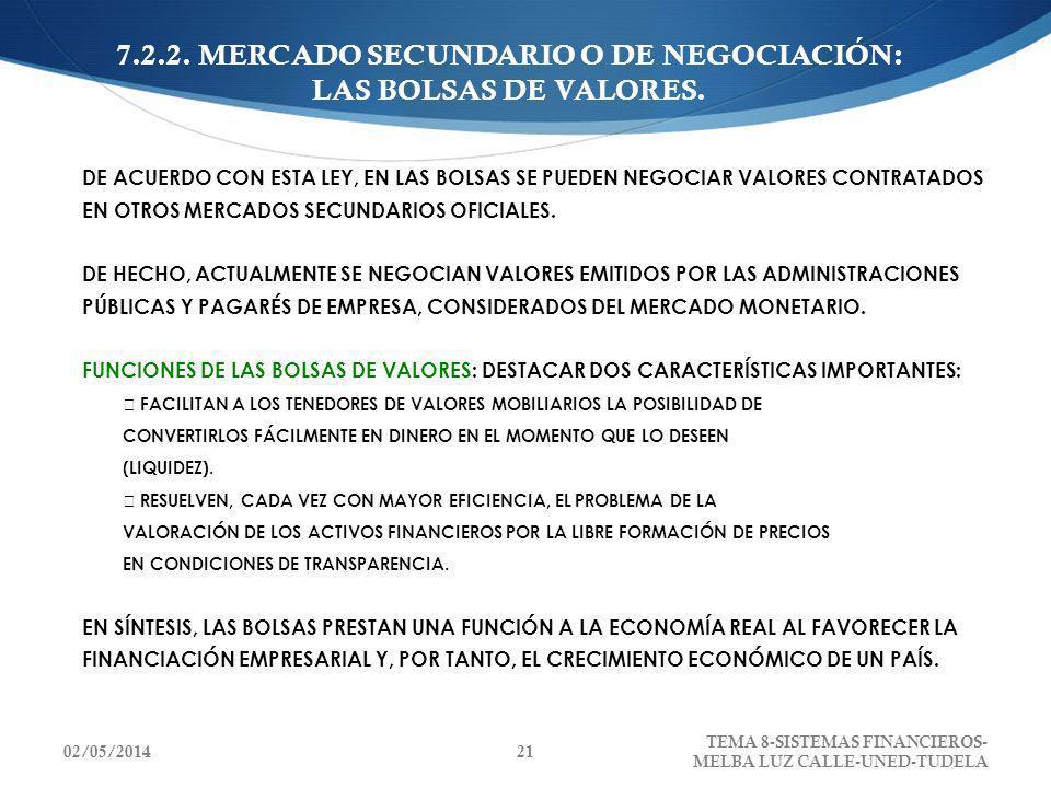 7.2.2. MERCADO SECUNDARIO O DE NEGOCIACIÓN: LAS BOLSAS DE VALORES. DE ACUERDO CON ESTA LEY, EN LAS BOLSAS SE PUEDEN NEGOCIAR VALORES CONTRATADOS EN OT