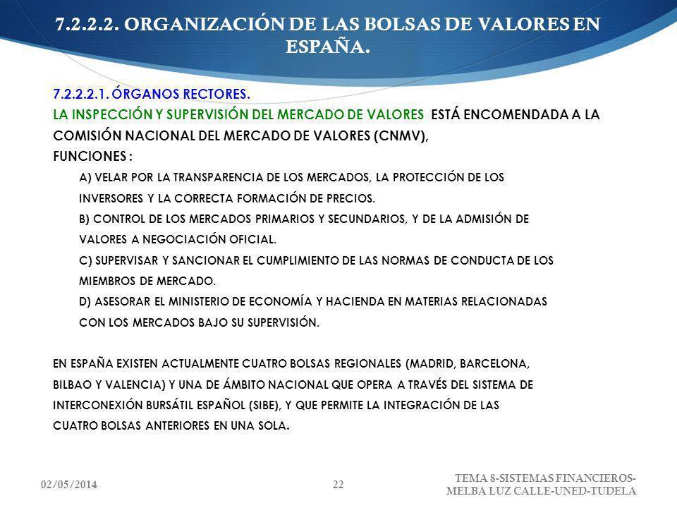 7.2.2.2. ORGANIZACIÓN DE LAS BOLSAS DE VALORES EN ESPAÑA. 7.2.2.2.1. ÓRGANOS RECTORES. LA INSPECCIÓN Y SUPERVISIÓN DEL MERCADO DE VALORES ESTÁ ENCOMEN
