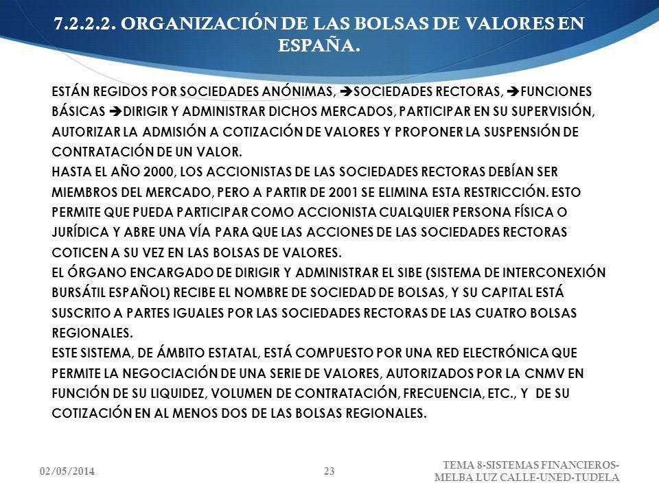 7.2.2.2. ORGANIZACIÓN DE LAS BOLSAS DE VALORES EN ESPAÑA. ESTÁN REGIDOS POR SOCIEDADES ANÓNIMAS, SOCIEDADES RECTORAS, FUNCIONES BÁSICAS DIRIGIR Y ADMI