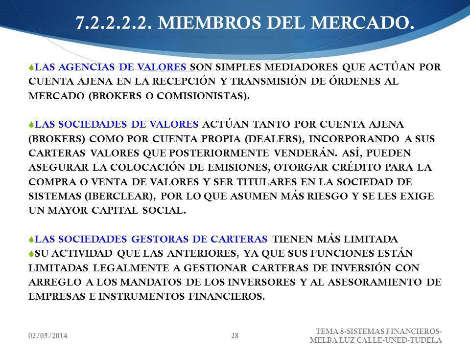 02/05/2014 TEMA 8-SISTEMAS FINANCIEROS- MELBA LUZ CALLE-UNED-TUDELA 28 7.2.2.2.2. MIEMBROS DEL MERCADO. LAS AGENCIAS DE VALORES SON SIMPLES MEDIADORES