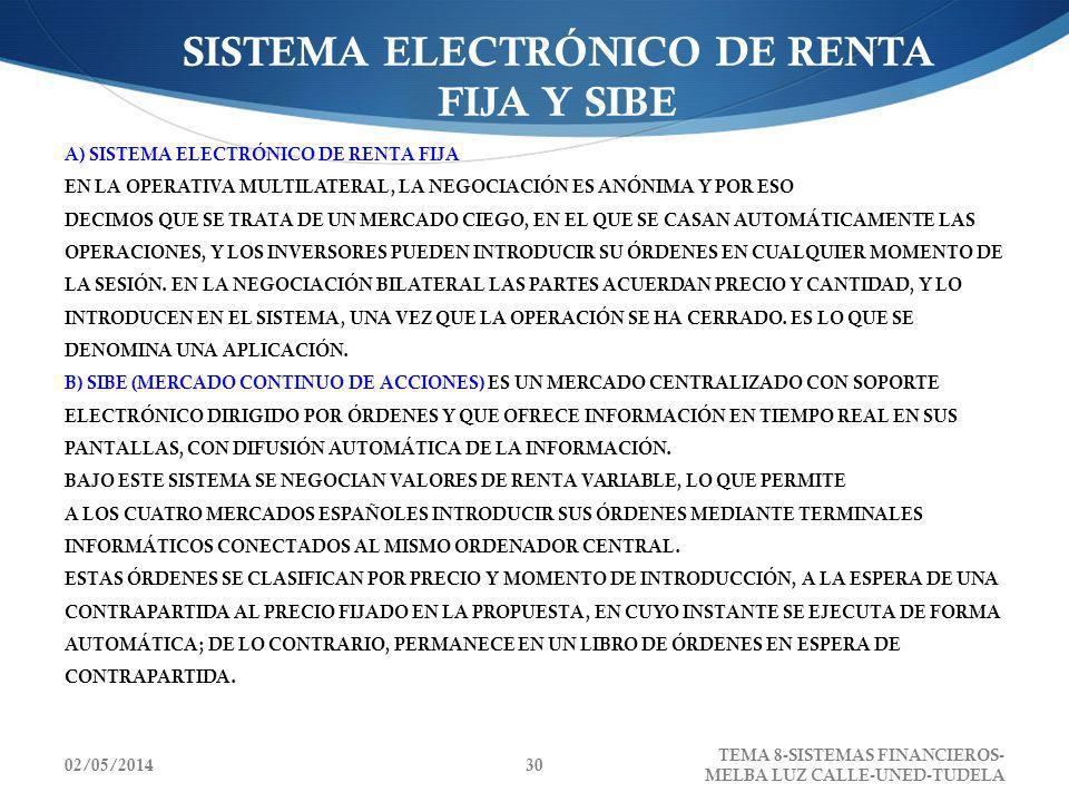 02/05/2014 TEMA 8-SISTEMAS FINANCIEROS- MELBA LUZ CALLE-UNED-TUDELA 30 SISTEMA ELECTRÓNICO DE RENTA FIJA Y SIBE A) SISTEMA ELECTRÓNICO DE RENTA FIJA E