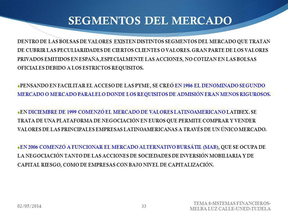 02/05/2014 TEMA 8-SISTEMAS FINANCIEROS- MELBA LUZ CALLE-UNED-TUDELA 33 SEGMENTOS DEL MERCADO DENTRO DE LAS BOLSAS DE VALORES EXISTEN DISTINTOS SEGMENT