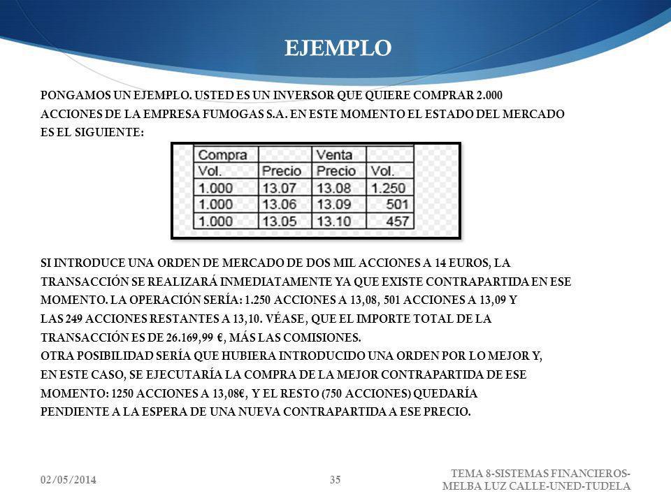 02/05/2014 TEMA 8-SISTEMAS FINANCIEROS- MELBA LUZ CALLE-UNED-TUDELA 35 EJEMPLO PONGAMOS UN EJEMPLO. USTED ES UN INVERSOR QUE QUIERE COMPRAR 2.000 ACCI