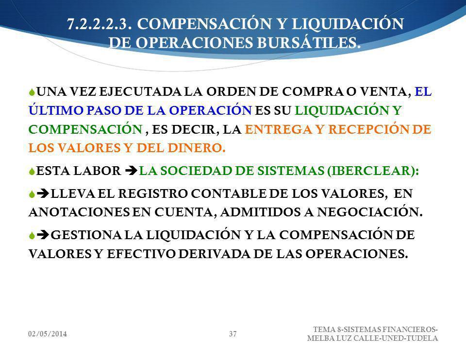 02/05/2014 TEMA 8-SISTEMAS FINANCIEROS- MELBA LUZ CALLE-UNED-TUDELA 37 7.2.2.2.3. COMPENSACIÓN Y LIQUIDACIÓN DE OPERACIONES BURSÁTILES. UNA VEZ EJECUT