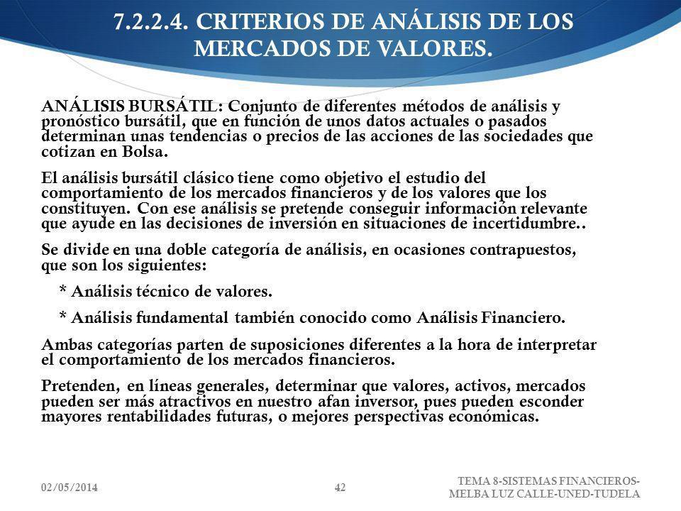 02/05/2014 TEMA 8-SISTEMAS FINANCIEROS- MELBA LUZ CALLE-UNED-TUDELA 42 7.2.2.4. CRITERIOS DE ANÁLISIS DE LOS MERCADOS DE VALORES. ANÁLISIS BURSÁTIL: C