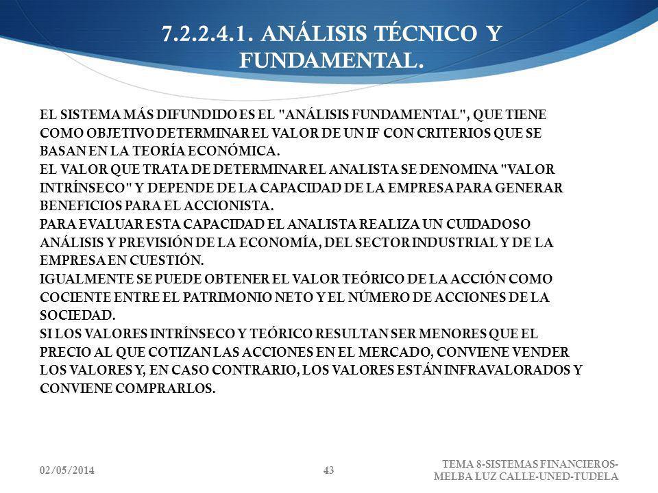 02/05/2014 TEMA 8-SISTEMAS FINANCIEROS- MELBA LUZ CALLE-UNED-TUDELA 43 7.2.2.4.1. ANÁLISIS TÉCNICO Y FUNDAMENTAL. EL SISTEMA MÁS DIFUNDIDO ES EL