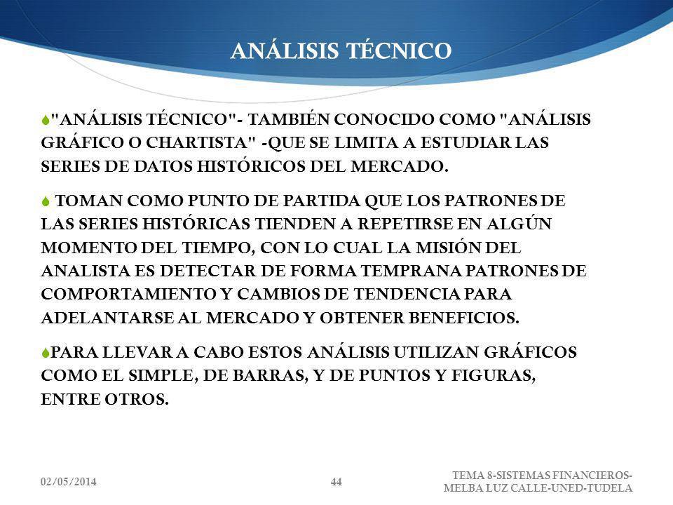 02/05/2014 TEMA 8-SISTEMAS FINANCIEROS- MELBA LUZ CALLE-UNED-TUDELA 44