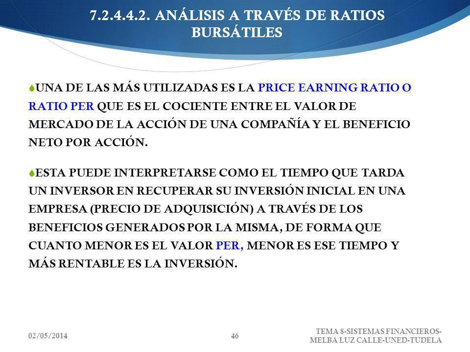 02/05/2014 TEMA 8-SISTEMAS FINANCIEROS- MELBA LUZ CALLE-UNED-TUDELA 46 7.2.4.4.2. ANÁLISIS A TRAVÉS DE RATIOS BURSÁTILES UNA DE LAS MÁS UTILIZADAS ES