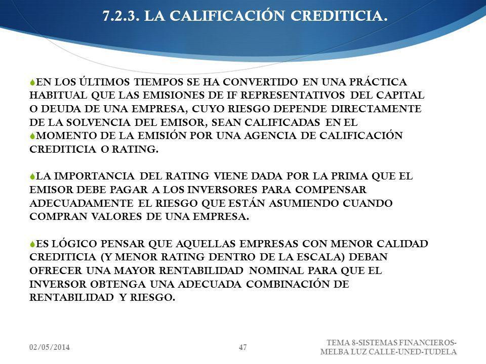 02/05/2014 TEMA 8-SISTEMAS FINANCIEROS- MELBA LUZ CALLE-UNED-TUDELA 47 7.2.3. LA CALIFICACIÓN CREDITICIA. EN LOS ÚLTIMOS TIEMPOS SE HA CONVERTIDO EN U