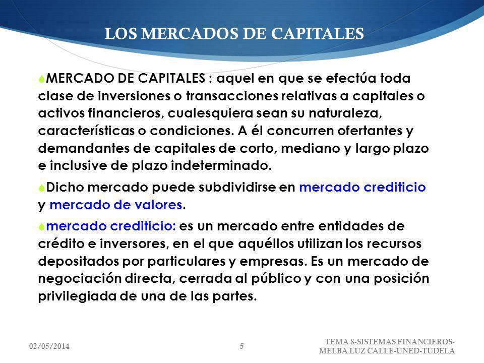 LOS MERCADOS DE CAPITALES MERCADO DE CAPITALES : aquel en que se efectúa toda clase de inversiones o transacciones relativas a capitales o activos fin
