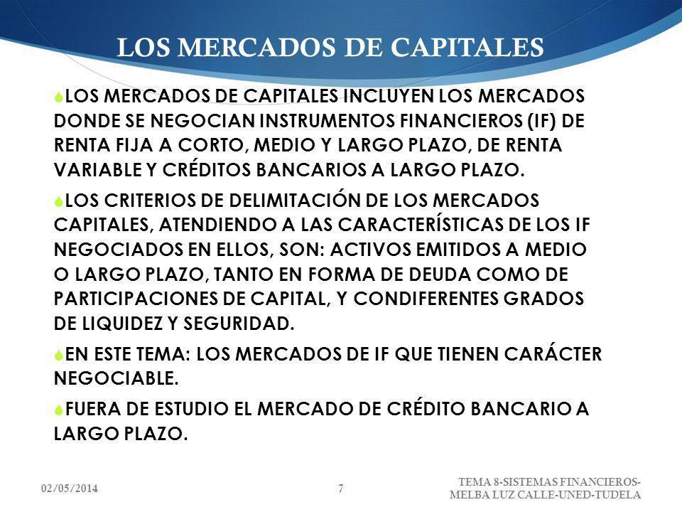 LOS MERCADOS DE CAPITALES LOS MERCADOS DE CAPITALES INCLUYEN LOS MERCADOS DONDE SE NEGOCIAN INSTRUMENTOS FINANCIEROS (IF) DE RENTA FIJA A CORTO, MEDIO