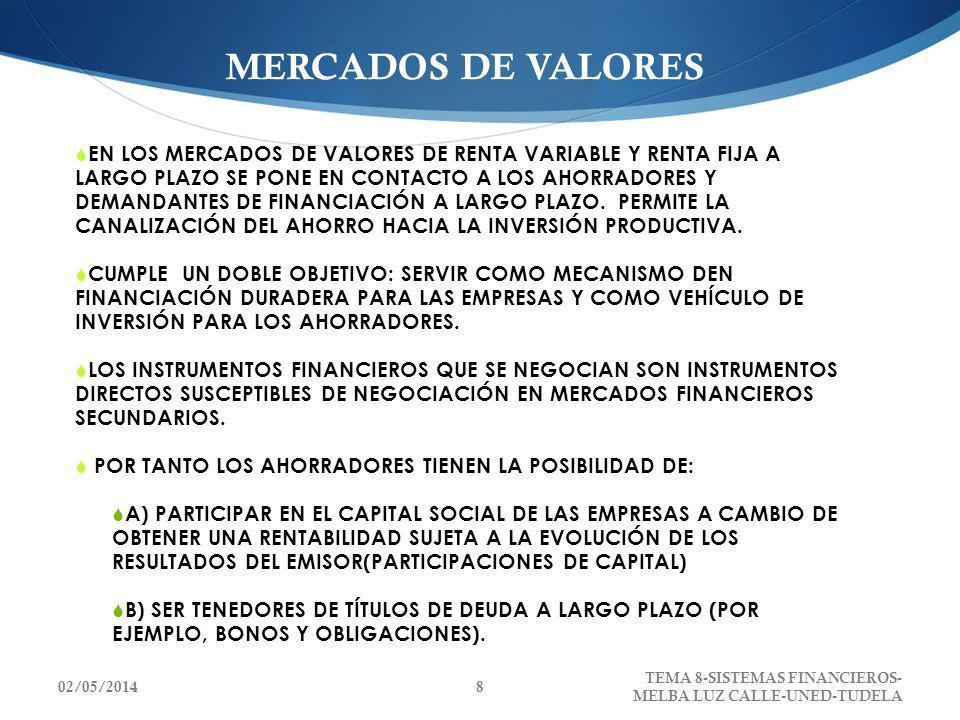 02/05/2014 TEMA 8-SISTEMAS FINANCIEROS- MELBA LUZ CALLE-UNED-TUDELA 29 7.2.2.2.3.SISTEMAS DE CONTRATACIÓN.