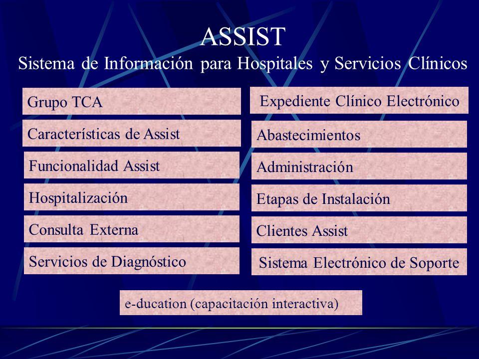 Características de Assist Funcionalidad Assist Hospitalización Consulta Externa Servicios de Diagnóstico Abastecimientos Administración Etapas de Inst