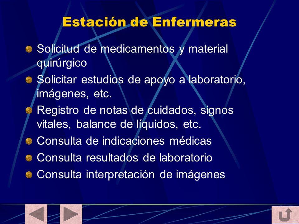 Estación de Enfermeras Solicitud de medicamentos y material quirúrgico Solicitar estudios de apoyo a laboratorio, imágenes, etc. Registro de notas de