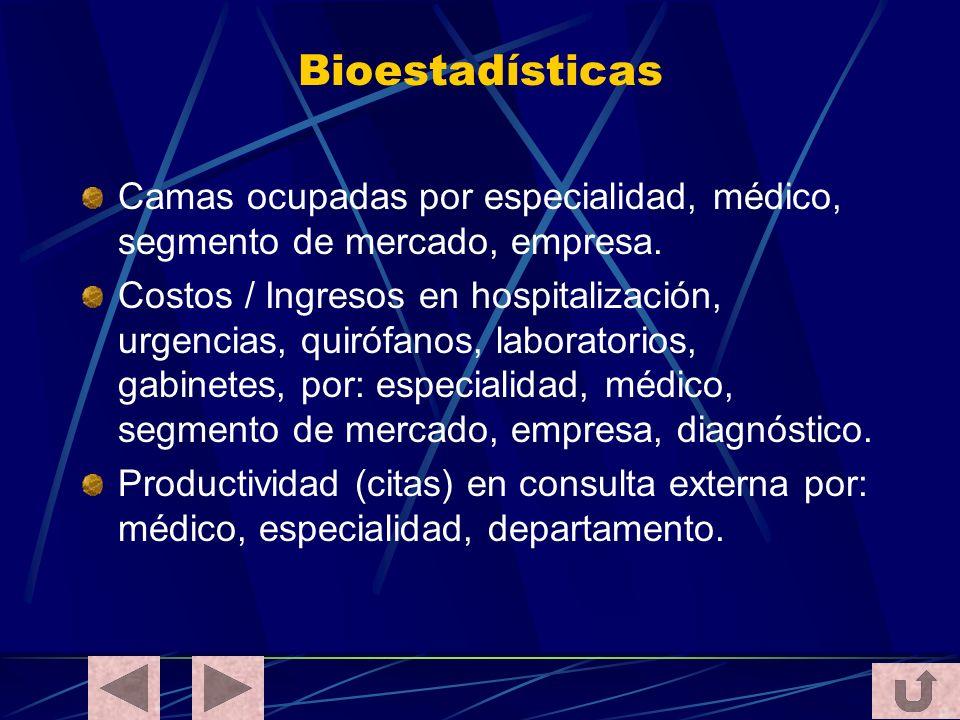 Bioestadísticas Camas ocupadas por especialidad, médico, segmento de mercado, empresa. Costos / Ingresos en hospitalización, urgencias, quirófanos, la