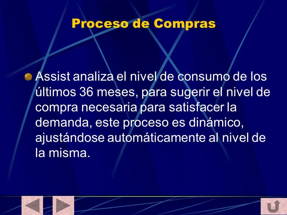 Proceso de Compras Assist analiza el nivel de consumo de los últimos 36 meses, para sugerir el nivel de compra necesaria para satisfacer la demanda, e