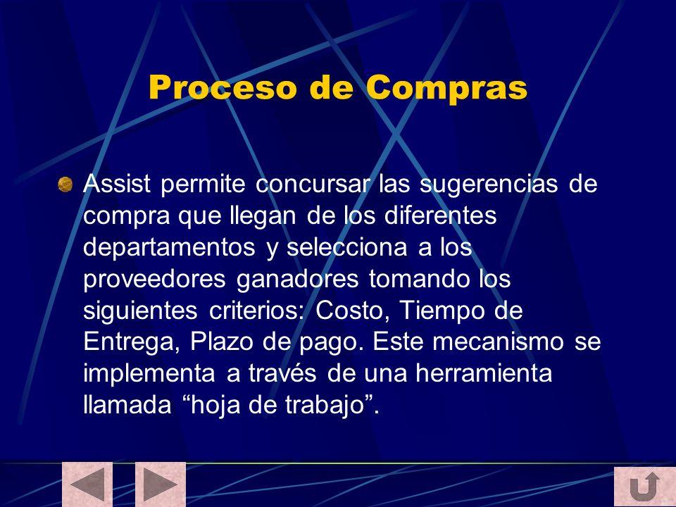 Proceso de Compras Assist permite concursar las sugerencias de compra que llegan de los diferentes departamentos y selecciona a los proveedores ganado