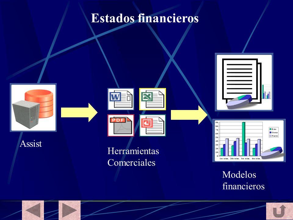 Estados financieros Modelos financieros Assist Herramientas Comerciales