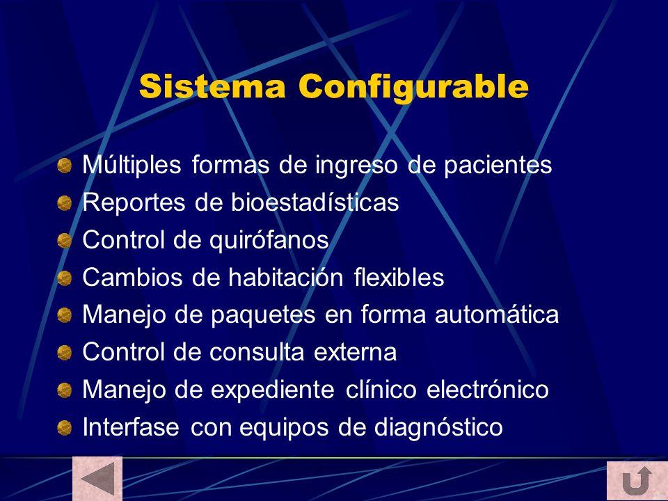 Sistema Configurable Múltiples formas de ingreso de pacientes Reportes de bioestadísticas Control de quirófanos Cambios de habitación flexibles Manejo