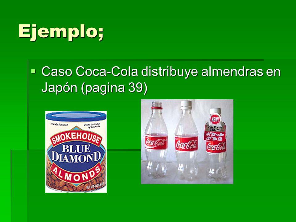 Ejemplo; Caso Coca-Cola distribuye almendras en Japón (pagina 39) Caso Coca-Cola distribuye almendras en Japón (pagina 39)